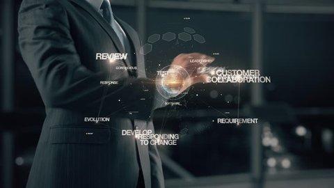 Businessman with Agile development