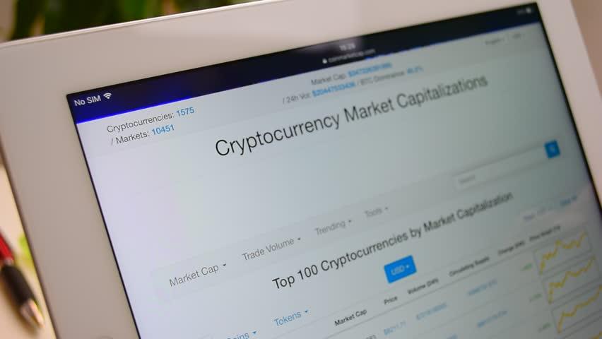 Top 100 crypto currencies by market cap