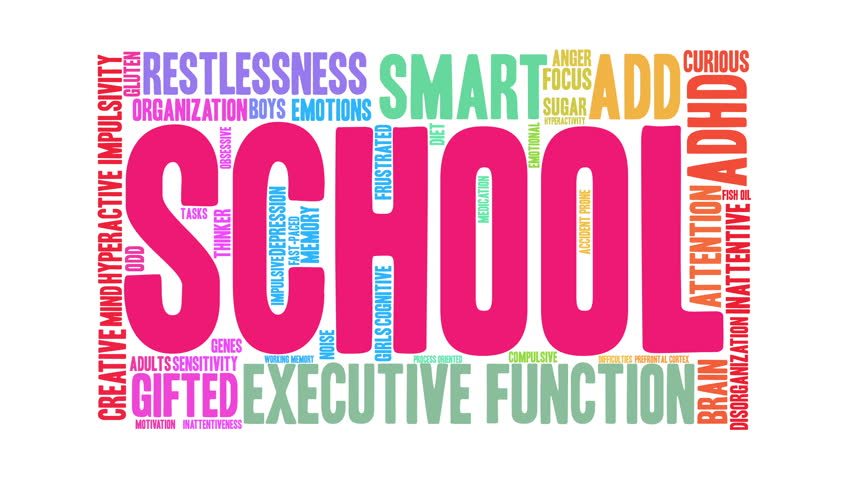 School ADHD word cloud on a white background. | Shutterstock HD Video #1010139578