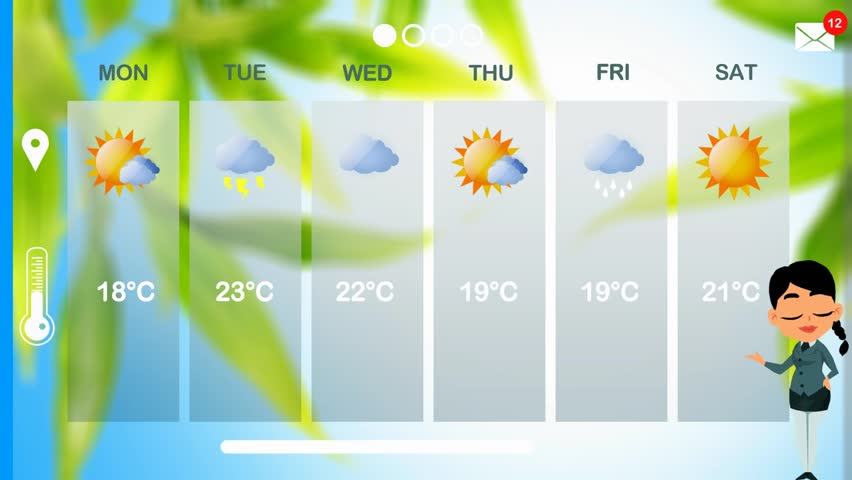 Weather forecast in vector animation | Shutterstock HD Video #1015783678