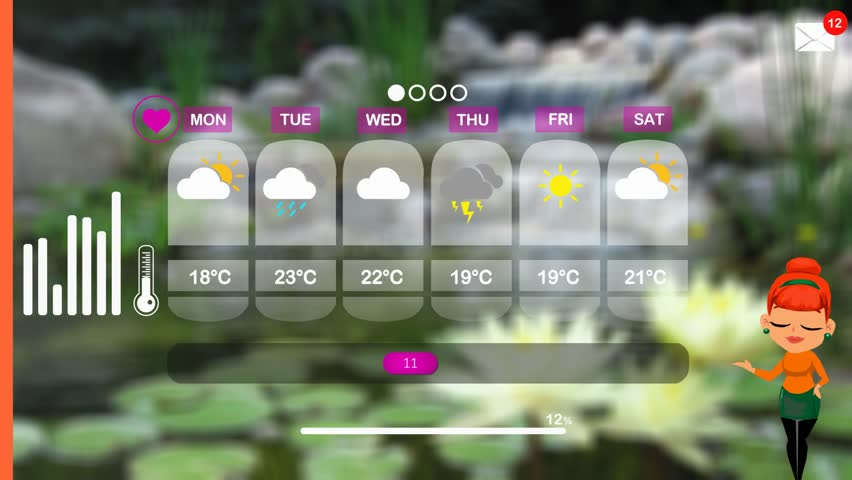Weather forecast in vector animation | Shutterstock HD Video #1015863778