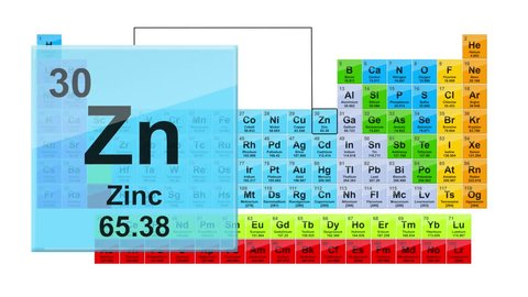 Periodic Table 30 Zinc  Element Sign With Position, Atomic Number And Weight.
