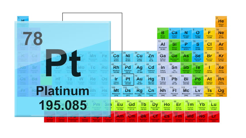 Periodic Table 78 Platinum Element Stock Footage Video 100 Royalty Free 1017118798 Shutterstock