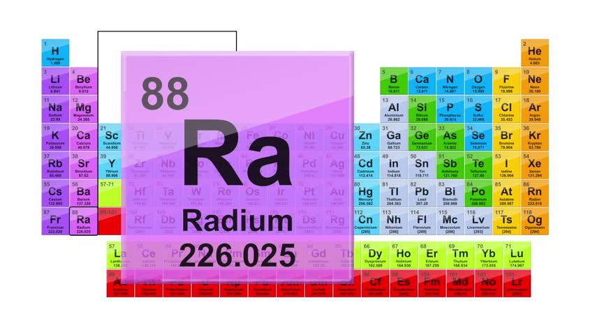 Periodic Table 88 Radium Element Stock