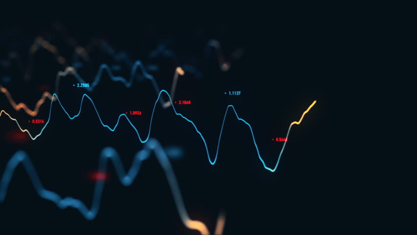 Animation growth of abstract charts with changing values of check points on dark background. Animation of seamless loop.   Shutterstock HD Video #1022111188