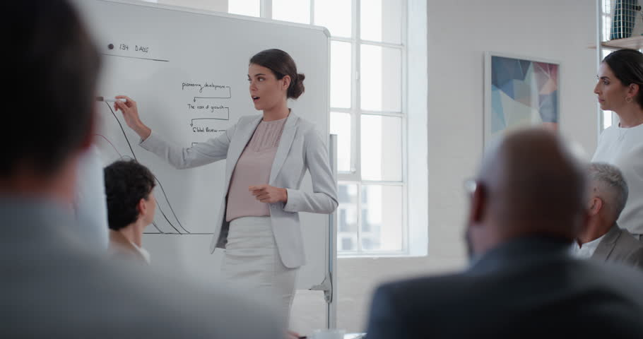 Young business woman team leader presenting project strategy showing ideas on whiteboard in office presentation diverse colleagues enjoying training seminar