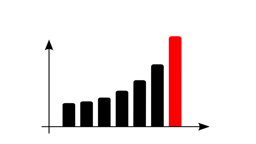 Data report bar graph animated. Grow or success profit diagram concept | Shutterstock HD Video #1025665238
