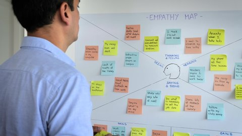 Male business man sticking post it in empathy map, user experience (ux) methodology and design thinking technique, a collaborative tool to gain insight into customers, users and clients.