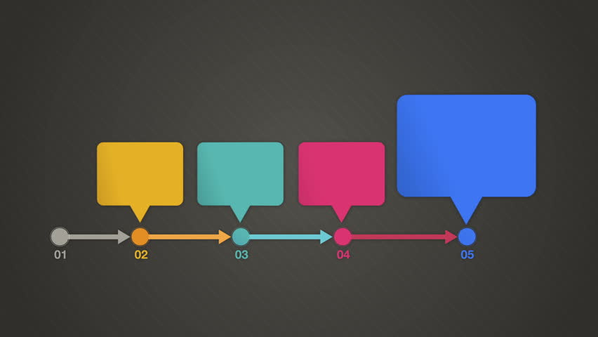 Square diagram flow chart, 4 square and 5 step