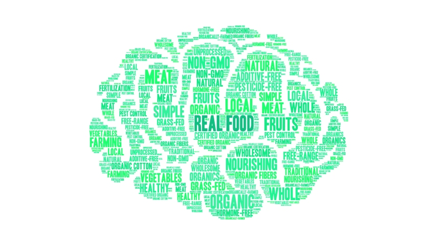 Real Food animated word cloud on a white background.   Shutterstock HD Video #1049513338