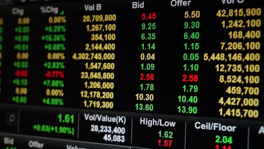 Stock market board stock exchange | Shutterstock HD Video #12364178