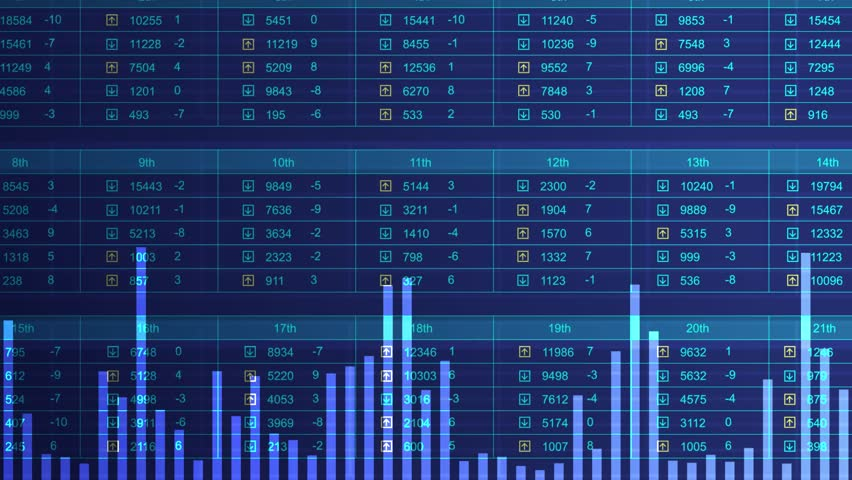 Global stock market indexes rising, falling. Financial crisis, growth. Economics. Electronic chart showing stock market fluctuations    Shutterstock HD Video #15148588