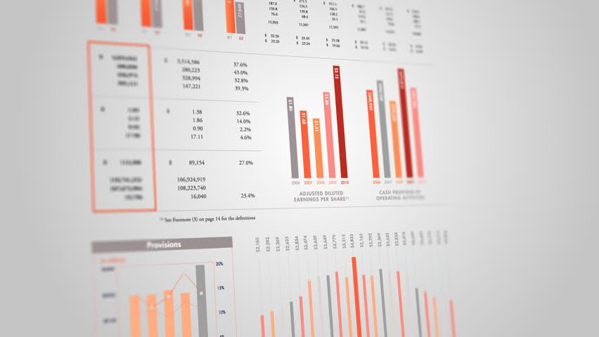 Financial report | Shutterstock HD Video #1690522