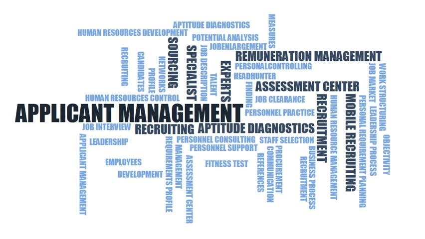 Human Resource Management  Word Cloud  Wordcloud With Terms