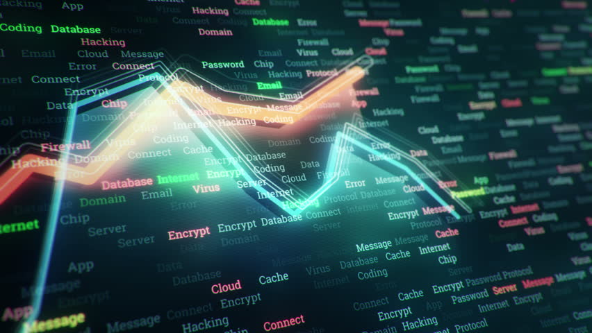 Abstract background with animation of growth graph of stock market on screen of trading board with abstract quotes tickers, words about business or technology, binary code. Animation of seamless loop. | Shutterstock HD Video #24539282
