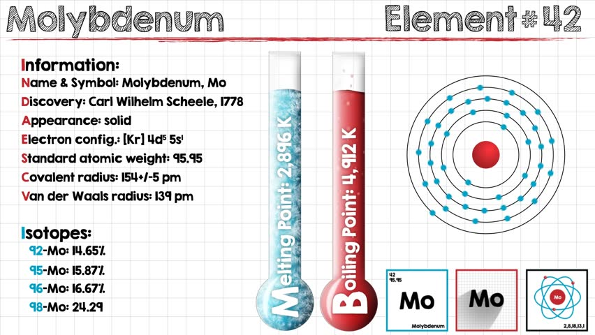 Header of molybdenum