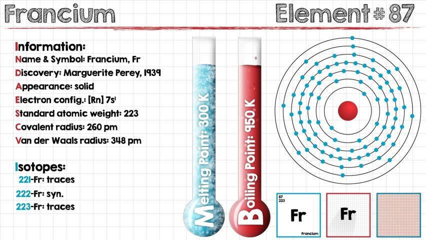 Header of francium