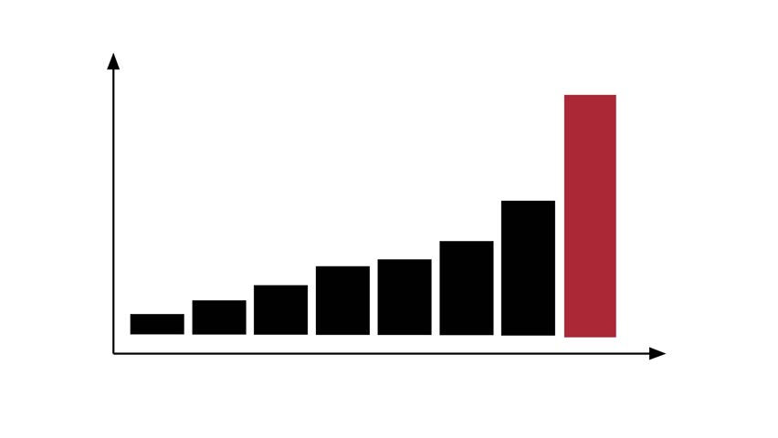 Business data market bar graph chart diagram with arrows axis. Grow chart business concept. Chart animation for yours presentation. 4K motion graphic video clip on white background | Shutterstock HD Video #25920398