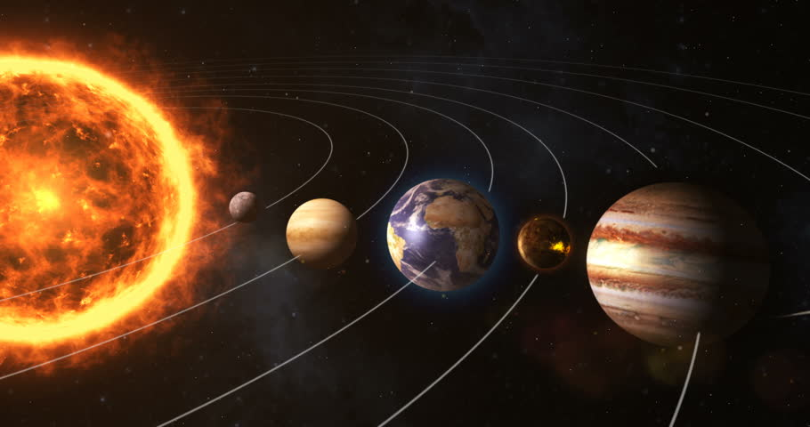 sun and its planets As the sun burns hydrogen at its 98% of all matter within the solar system is found within the sun this means that all the planets, moons, asteroids.