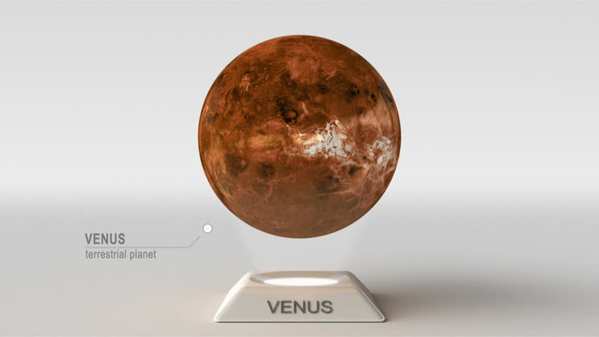 Virtual planets of solar system with description.