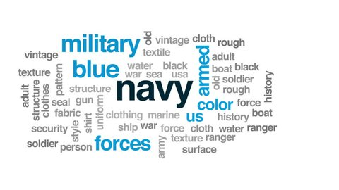 Navy animated word cloud, text design animation