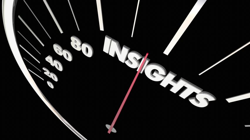 Insights Intelligence Information Speedometer Measure Results 3d Animation