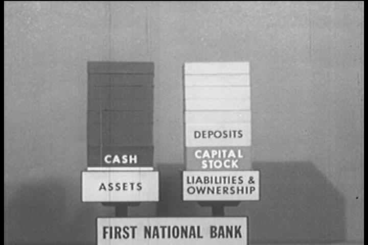 1940s - Banks use the deposits to invest in stocks and bonds which helps industries, infrastructure and personal wealth grow.